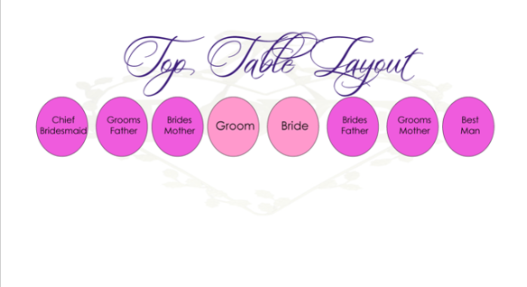table plans layout